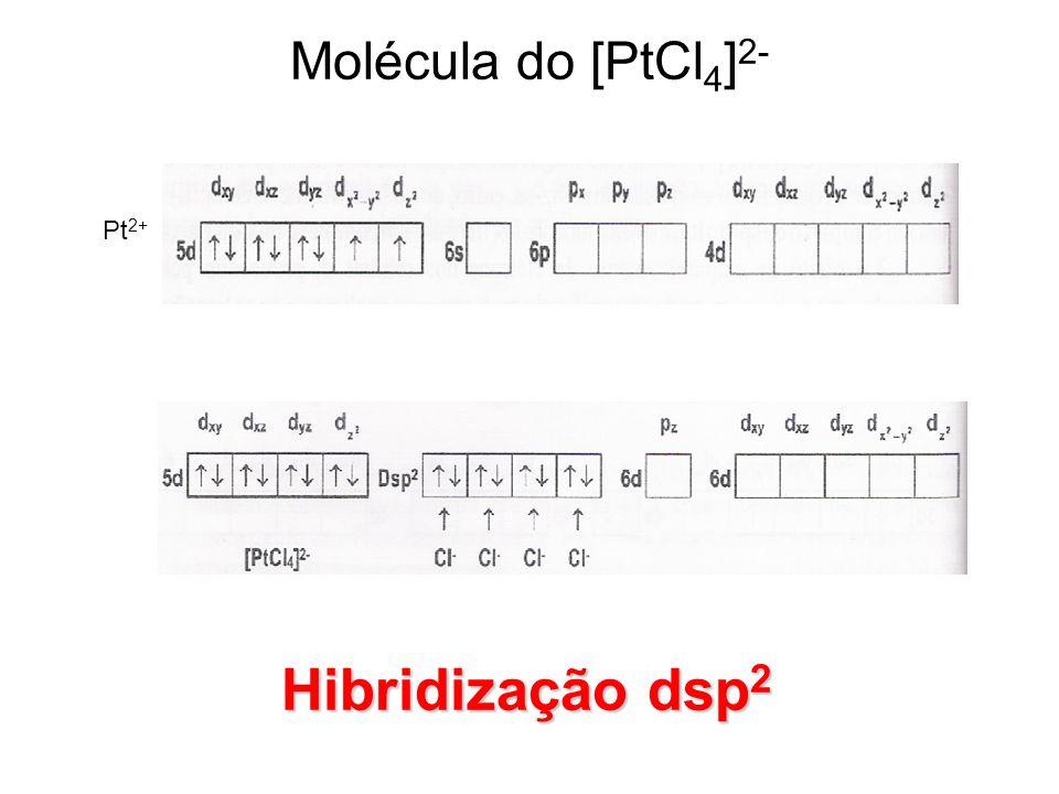 Molécula do [PtCl4]2- Pt2+ Hibridização dsp2